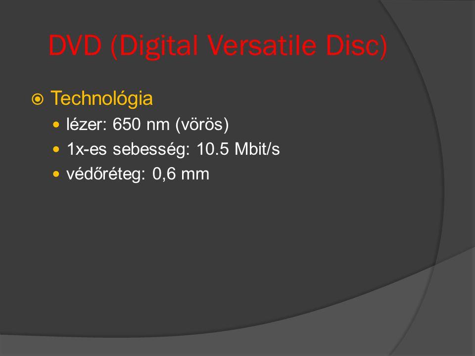 DVD (Digital Versatile Disc)  Technológia lézer: 650 nm (vörös) 1x-es sebesség: 10.5 Mbit/s védőréteg: 0,6 mm