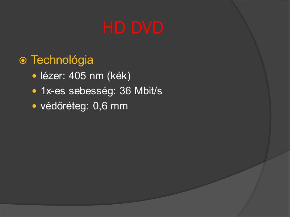 HD DVD  Technológia lézer: 405 nm (kék) 1x-es sebesség: 36 Mbit/s védőréteg: 0,6 mm