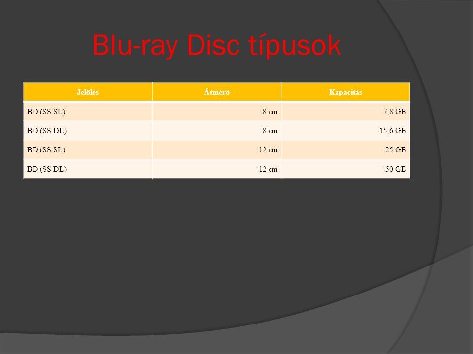 Blu-ray Disc típusok JelölésÁtmérőKapacitás BD (SS SL)8 cm7,8 GB BD (SS DL)8 cm15,6 GB BD (SS SL)12 cm25 GB BD (SS DL)12 cm50 GB