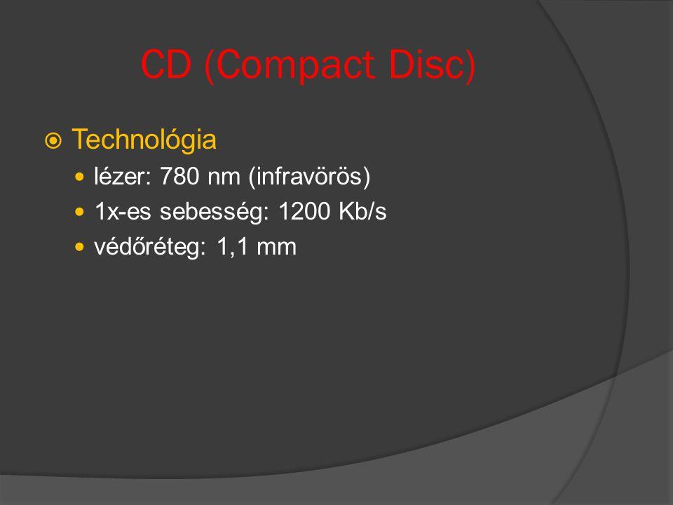 CD típusok JelölésÁtmérőKapacitás CD–ROM (SS SL)8 cm0,194 GB CD–ROM 74 min (SS SL)12 cm0,682 GB CD–ROM 80 min (SS SL)12 cm0,737 GB