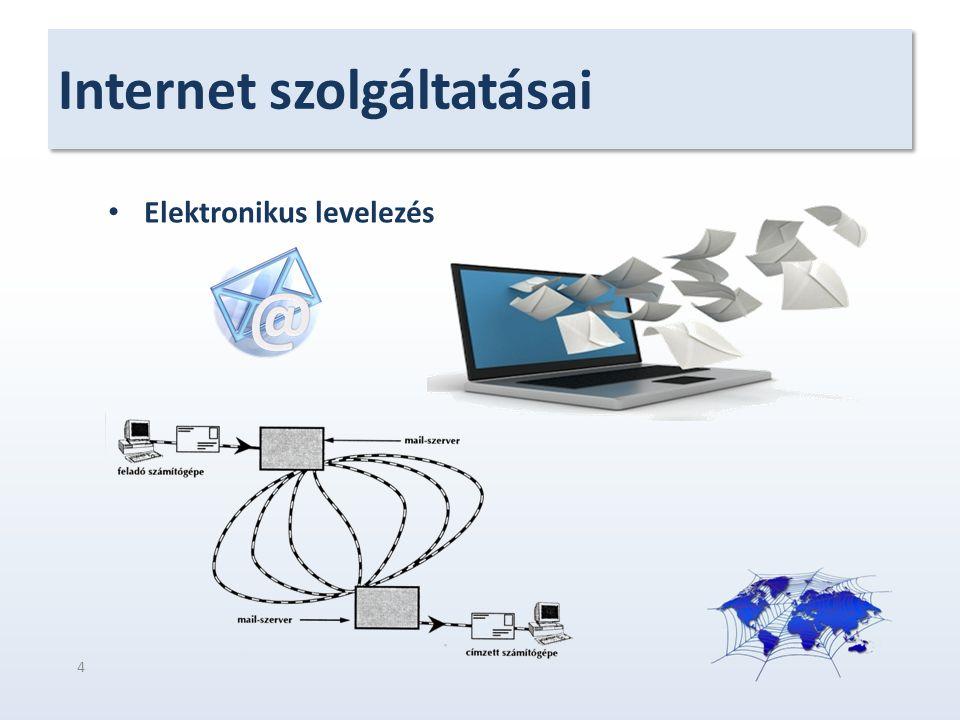 Internet szolgáltatásai Elektronikus levelezés 4