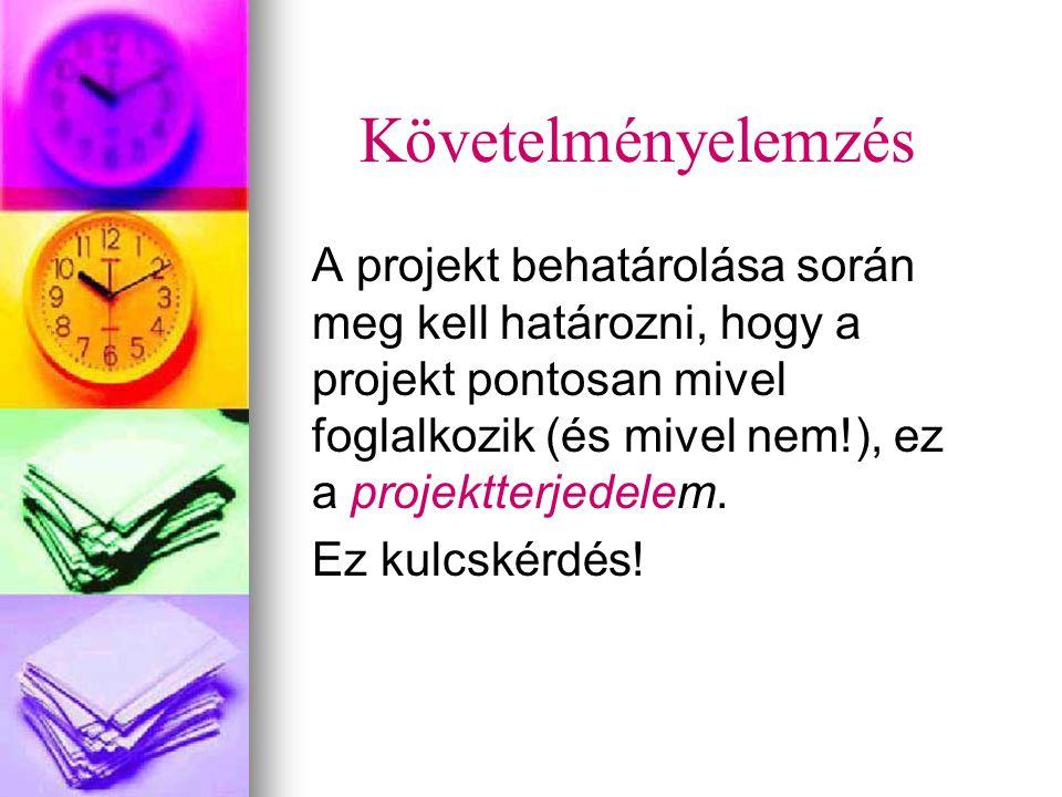 Követelményelemzés A projekt behatárolása során meg kell határozni, hogy a projekt pontosan mivel foglalkozik (és mivel nem!), ez a projektterjedelem.