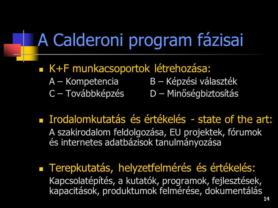 14 A Calderoni program fázisai K+F munkacsoportok létrehozása: A – KompetenciaB – Képzési választék C – Továbbképzés D – Minőségbiztosítás Irodalomkutatás és értékelés - state of the art: A szakirodalom feldolgozása, EU projektek, fórumok és internetes adatbázisok tanulmányozása Terepkutatás, helyzetfelmérés és értékelés: Kapcsolatépítés, a kutatók, programok, fejlesztések, kapacitások, produktumok felmérése, dokumentálás