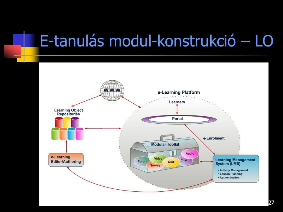 27 E-tanulás modul-konstrukció – LO