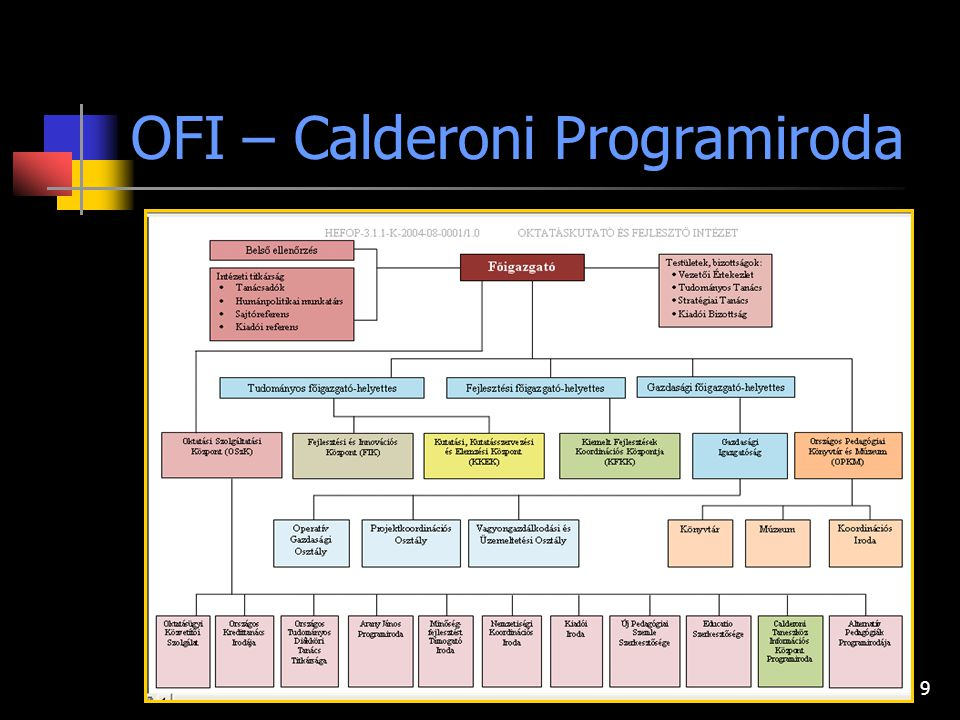 9 OFI – Calderoni Programiroda