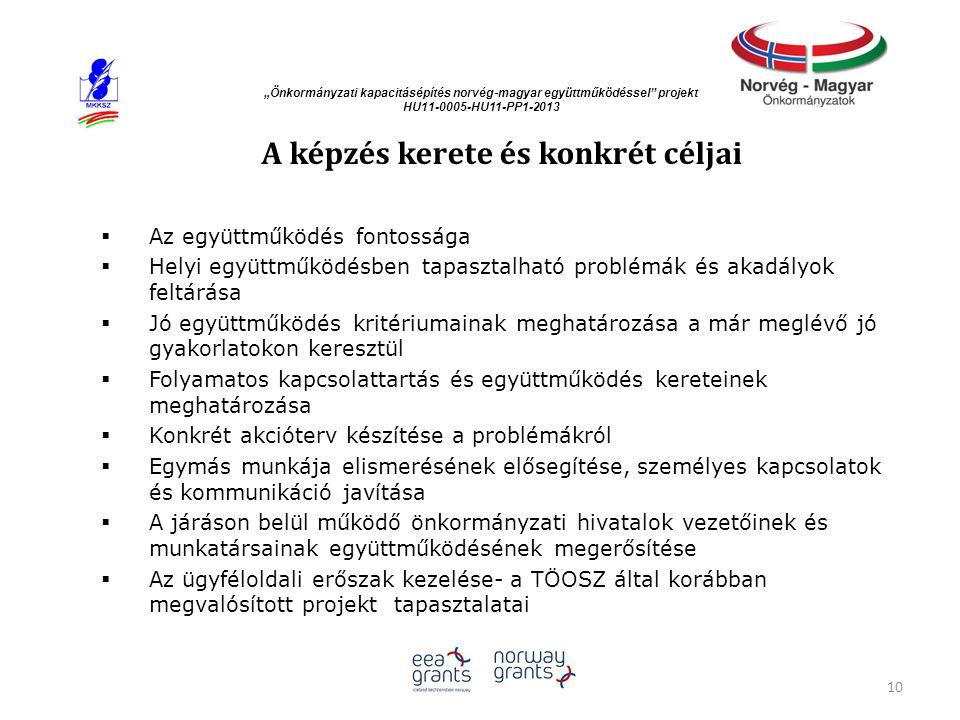 """""""Önkormányzati kapacitásépítés norvég ‐ magyar együttműködéssel projekt HU11-0005-HU11-PP1-2013 A képzés kerete és konkrét céljai  Az együttműködés fontossága  Helyi együttműködésben tapasztalható problémák és akadályok feltárása  Jó együttműködés kritériumainak meghatározása a már meglévő jó gyakorlatokon keresztül  Folyamatos kapcsolattartás és együttműködés kereteinek meghatározása  Konkrét akcióterv készítése a problémákról  Egymás munkája elismerésének elősegítése, személyes kapcsolatok és kommunikáció javítása  A járáson belül működő önkormányzati hivatalok vezetőinek és munkatársainak együttműködésének megerősítése  Az ügyféloldali erőszak kezelése- a TÖOSZ által korábban megvalósított projekt tapasztalatai 10"""