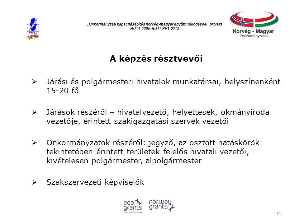 """""""Önkormányzati kapacitásépítés norvég ‐ magyar együttműködéssel projekt HU11-0005-HU11-PP1-2013 A képzés résztvevői  Járási és polgármesteri hivatalok munkatársai, helyszínenként 15-20 fő  Járások részéről – hivatalvezető, helyettesek, okmányiroda vezetője, érintett szakigazgatási szervek vezetői  Önkormányzatok részéről: jegyző, az osztott hatáskörök tekintetében érintett területek felelős hivatali vezetői, kivételesen polgármester, alpolgármester  Szakszervezeti képviselők 11"""