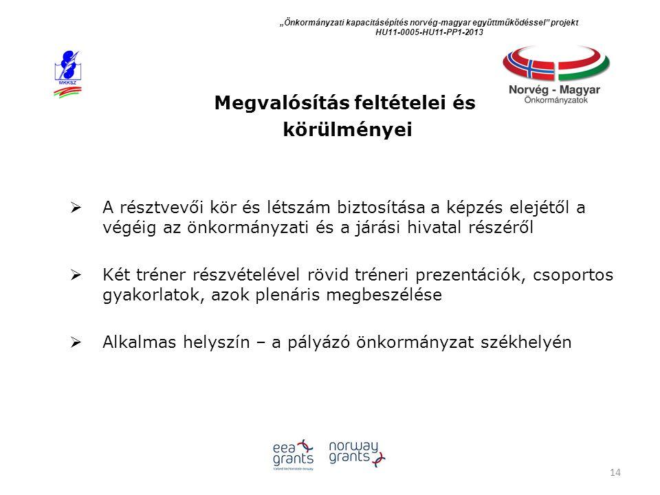 """""""Önkormányzati kapacitásépítés norvég ‐ magyar együttműködéssel"""" projekt HU11-0005-HU11-PP1-2013 Megvalósítás feltételei és körülményei  A résztvevői"""