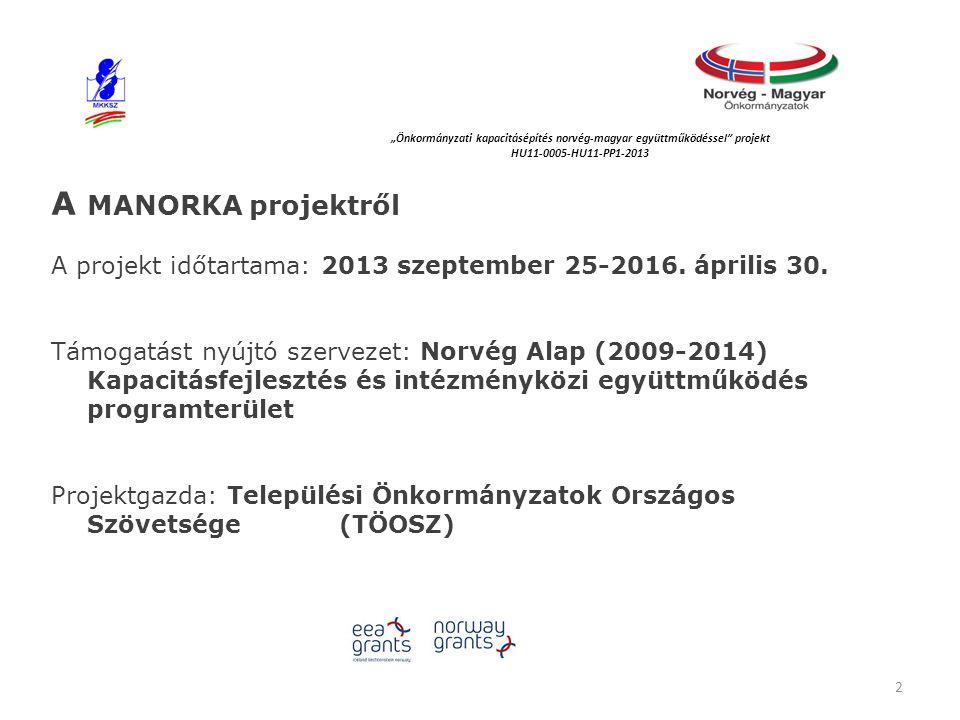 A MANORKA projektről A projekt időtartama: 2013 szeptember 25-2016. április 30. Támogatást nyújtó szervezet: Norvég Alap (2009-2014) Kapacitásfejleszt