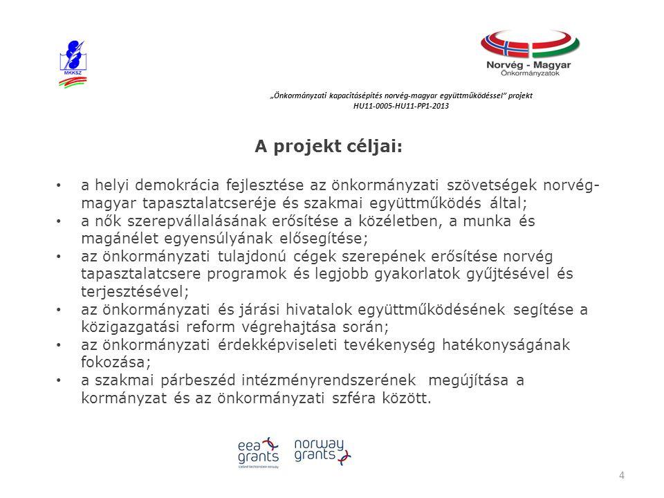 A projekt céljai: a helyi demokrácia fejlesztése az önkormányzati szövetségek norvég- magyar tapasztalatcseréje és szakmai együttműködés által; a nők
