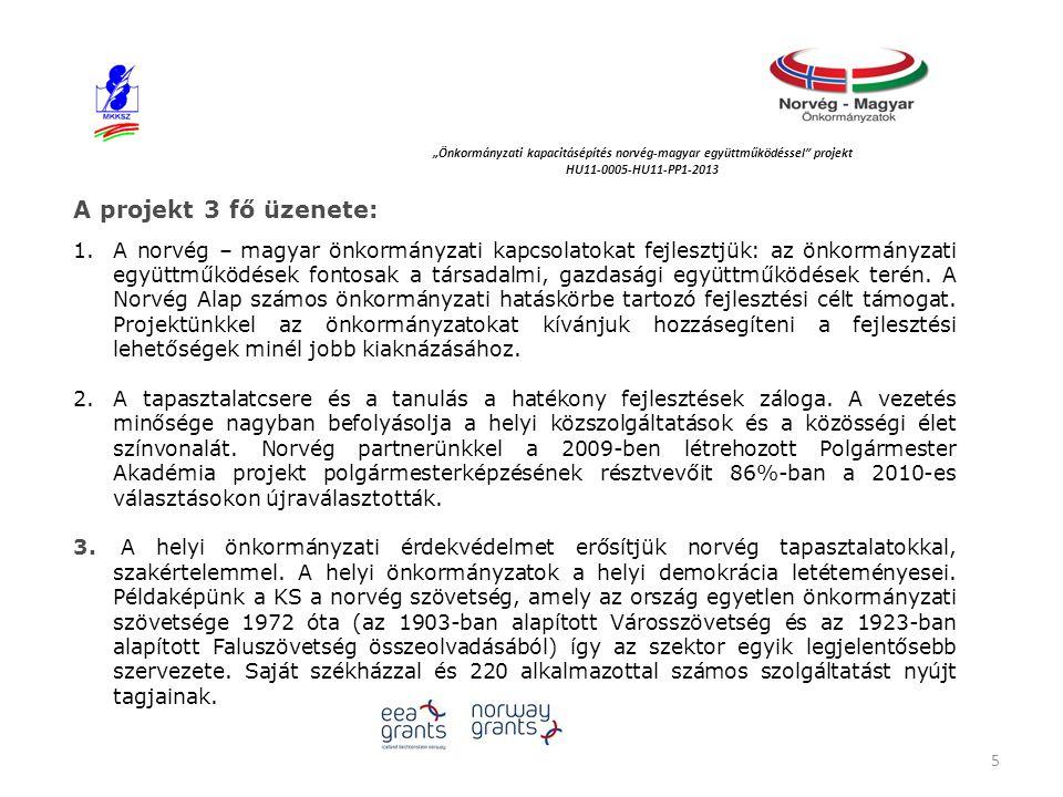 """""""Önkormányzati kapacitásépítés norvég‐magyar együttműködéssel projekt HU11-0005-HU11-PP1-2013 A projekt 3 fő üzenete: 1.A norvég – magyar önkormányzati kapcsolatokat fejlesztjük: az önkormányzati együttműködések fontosak a társadalmi, gazdasági együttműködések terén."""
