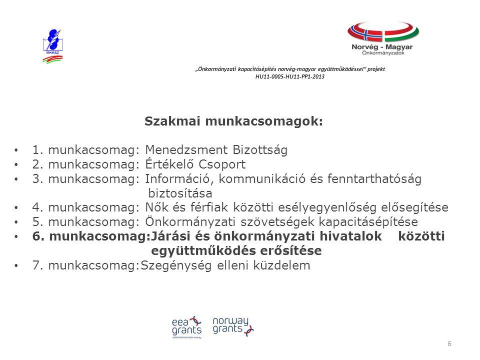 """""""Önkormányzati kapacitásépítés norvég‐magyar együttműködéssel projekt HU11-0005-HU11-PP1-2013 6."""