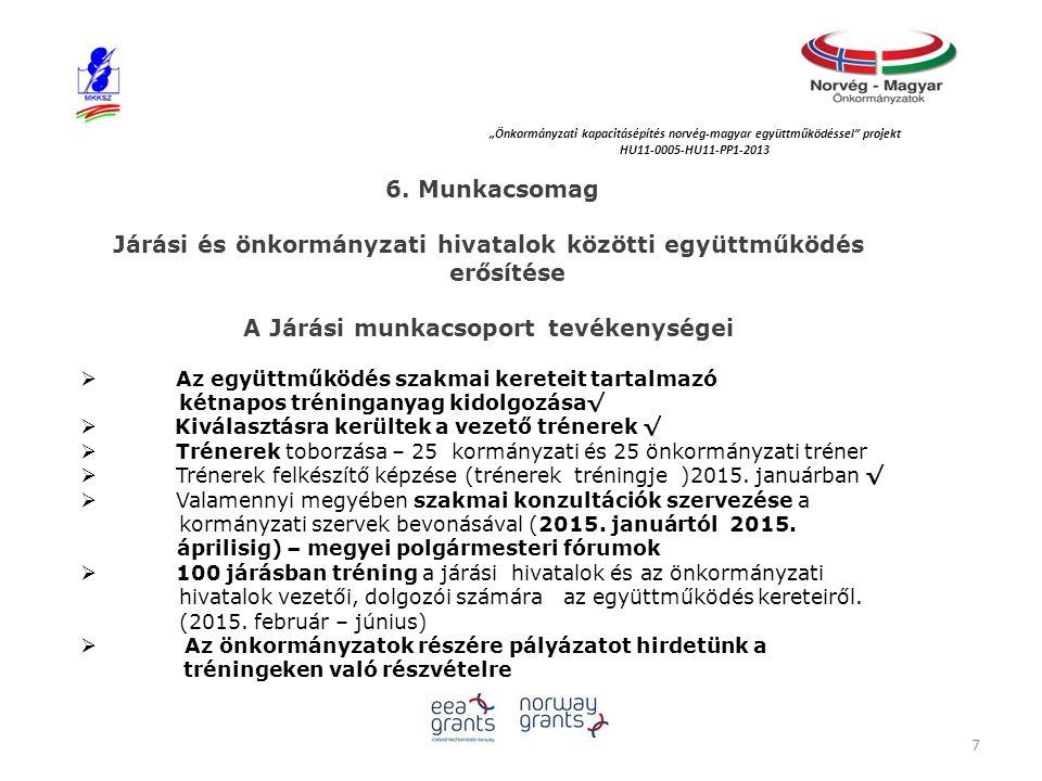 """""""Önkormányzati kapacitásépítés norvég‐magyar együttműködéssel"""" projekt HU11-0005-HU11-PP1-2013 6. Munkacsomag Járási és önkormányzati hivatalok között"""