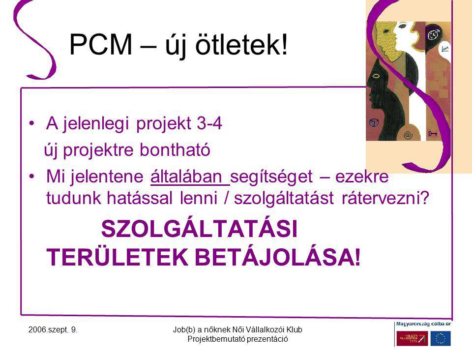 2006.szept. 9.Job(b) a nőknek Női Vállalkozói Klub Projektbemutató prezentáció PCM – új ötletek.