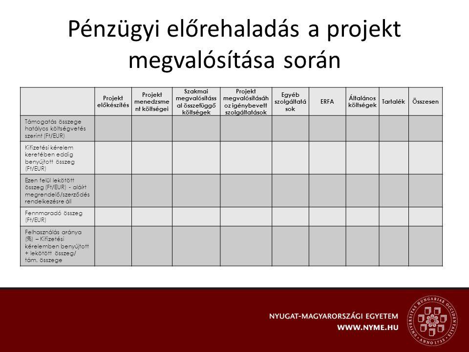 Pénzügyi előrehaladás a projekt megvalósítása során Projekt előkészítés Projekt menedzsme nt költségei Szakmai megvalósításs al összefüggő költségek P