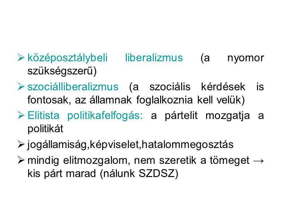  középosztálybeli liberalizmus (a nyomor szükségszerű)  szociálliberalizmus (a szociális kérdések is fontosak, az államnak foglalkoznia kell velük)
