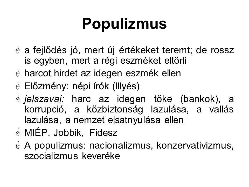 Versengő:  kétpártrendszer  predomináns többpártrendszer (több párt van, de huzamosabb ideig vannak hatalmon)  mérsékelt többpártrendszer (több párt, de két pólus)  polarizált többpártrendszer