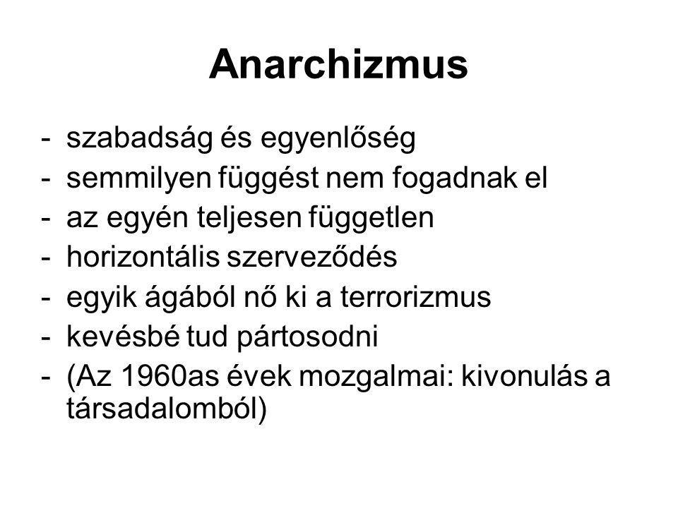 Anarchizmus -szabadság és egyenlőség -semmilyen függést nem fogadnak el -az egyén teljesen független -horizontális szerveződés -egyik ágából nő ki a t