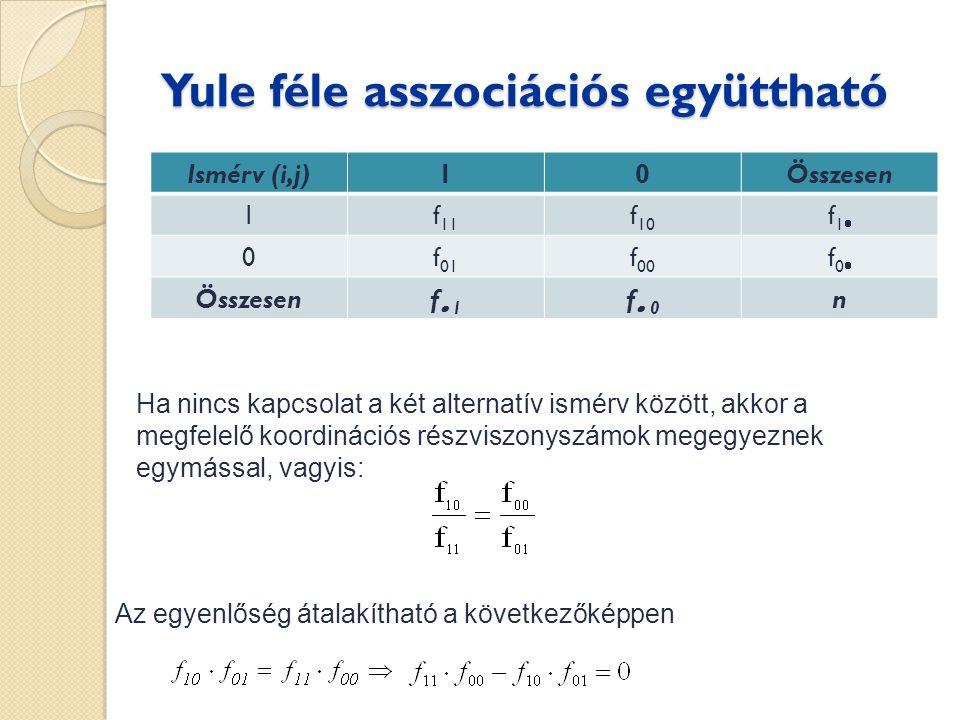 Yule féle asszociációs együttható Ismérv (i,j)10Összesen 1f 11 f 10 f1f1 0f 01 f 00 f0f0 Összesenf  1 f 0f 0 n Ha nincs kapcsolat a két alterna