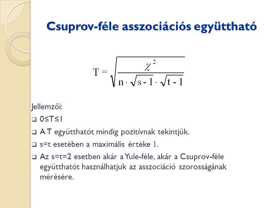 Csuprov-féle asszociációs együttható Jellemzői:  0≤T≤1  A T együtthatót mindig pozitívnak tekintjük.  s=t esetében a maximális értéke 1.  Az s=t=2