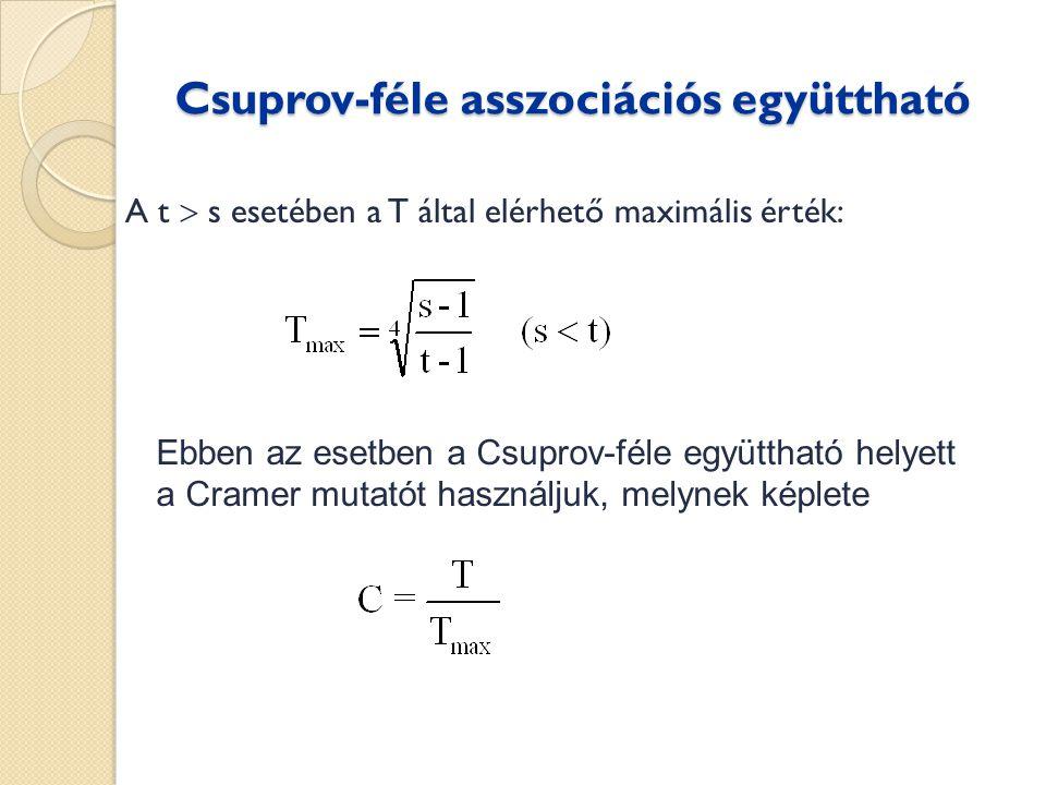 Csuprov-féle asszociációs együttható A t  s esetében a T által elérhető maximális érték: Ebben az esetben a Csuprov-féle együttható helyett a Cramer