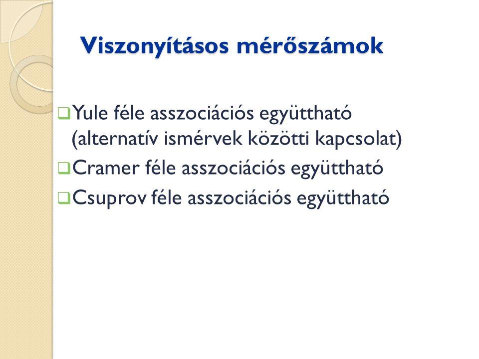 Yule féle asszociációs együttható Jellemzői:  csak alternatív ismérvek közötti kapcsolat szorosságának mérésére alkalmas;  alapgondolata a koordinációs viszonyszámokkal történő vizsgálathoz kapcsolódik;  alternatív ismérvek esetén jelöljük az ismérv egyik változatát 1-el, a másik ismérvváltozatot pedig 0-val;  értéke -1 és +1 között van;  Y=0 – függetlenség;  Y=|1| - függvényszerű kapcsolat.