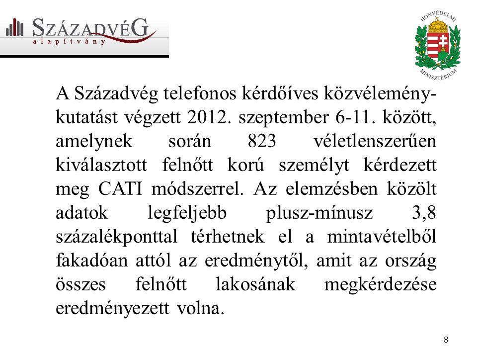 8 A Századvég telefonos kérdőíves közvélemény- kutatást végzett 2012. szeptember 6-11. között, amelynek során 823 véletlenszerűen kiválasztott felnőtt