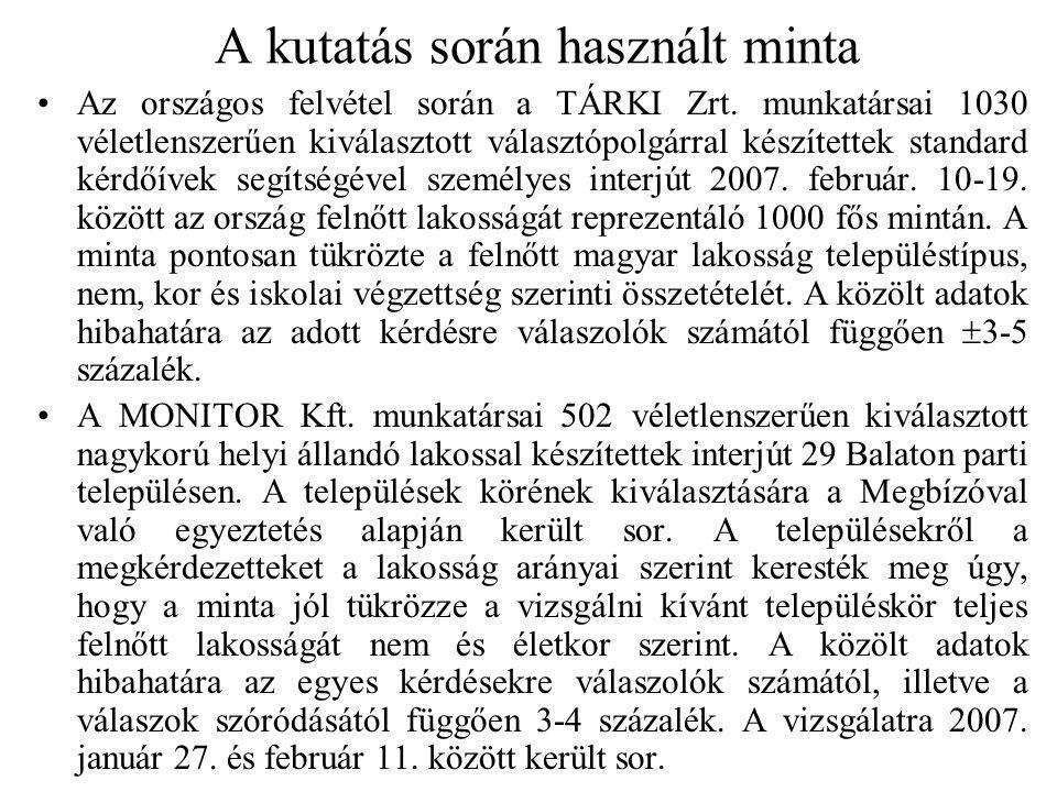 A kutatás során használt minta Az országos felvétel során a TÁRKI Zrt. munkatársai 1030 véletlenszerűen kiválasztott választópolgárral készítettek sta