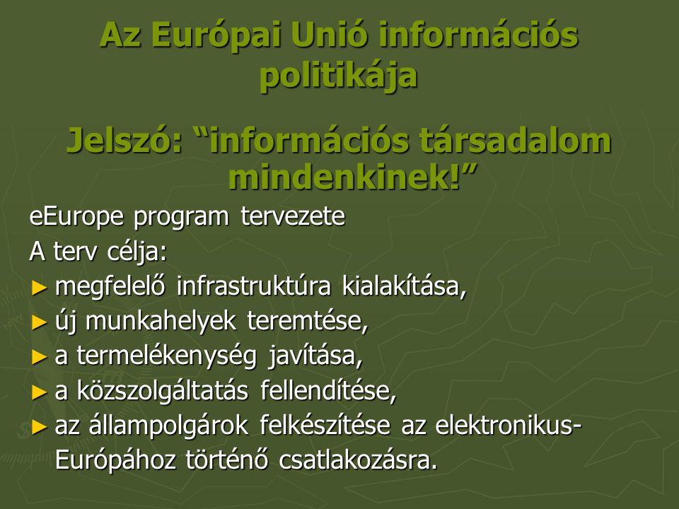 Az Európai Unió információs politikája Jelszó: információs társadalom mindenkinek! eEurope program tervezete A terv célja: ► megfelelő infrastruktúra kialakítása, ► új munkahelyek teremtése, ► a termelékenység javítása, ► a közszolgáltatás fellendítése, ► az állampolgárok felkészítése az elektronikus- Európához történő csatlakozásra.