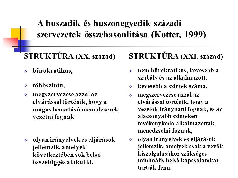 RENDSZEREK (XX.