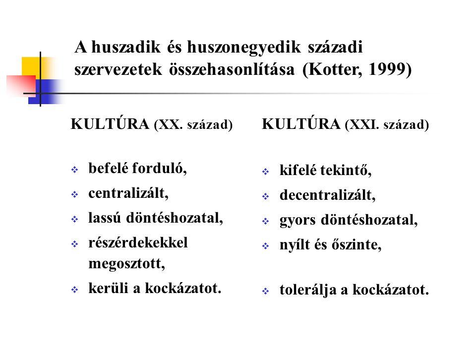 KULTÚRA (XX.