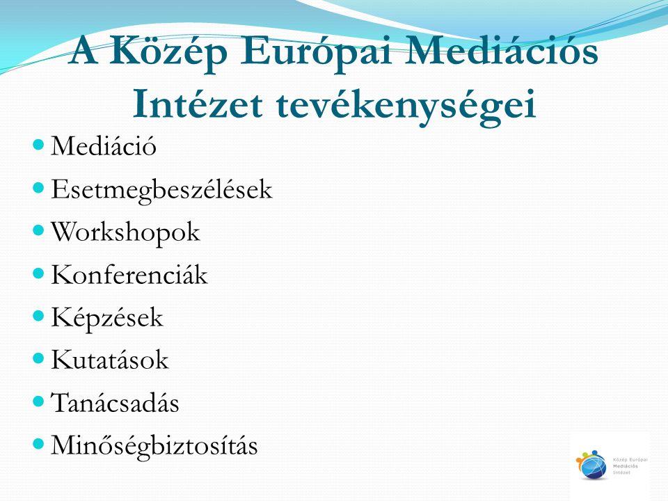A Közép Európai Mediációs Intézet tevékenységei Mediáció Esetmegbeszélések Workshopok Konferenciák Képzések Kutatások Tanácsadás Minőségbiztosítás