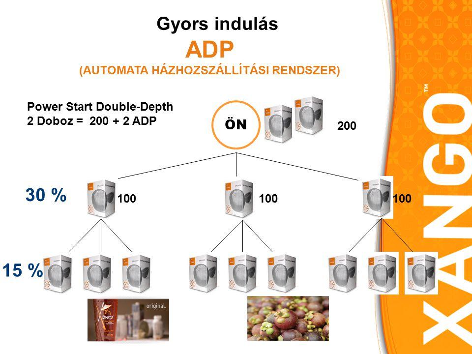 Gyors indulás ÖN 100 Power Start Plus 1 Doboz = 100 + 1 ADP ADP (AUTOMATA HÁZHOZSZÁLLÍTÁSI RENDSZER) 30 % Power Start Double-Depth 2 Doboz = 200 + 2 ADP 200 15 %