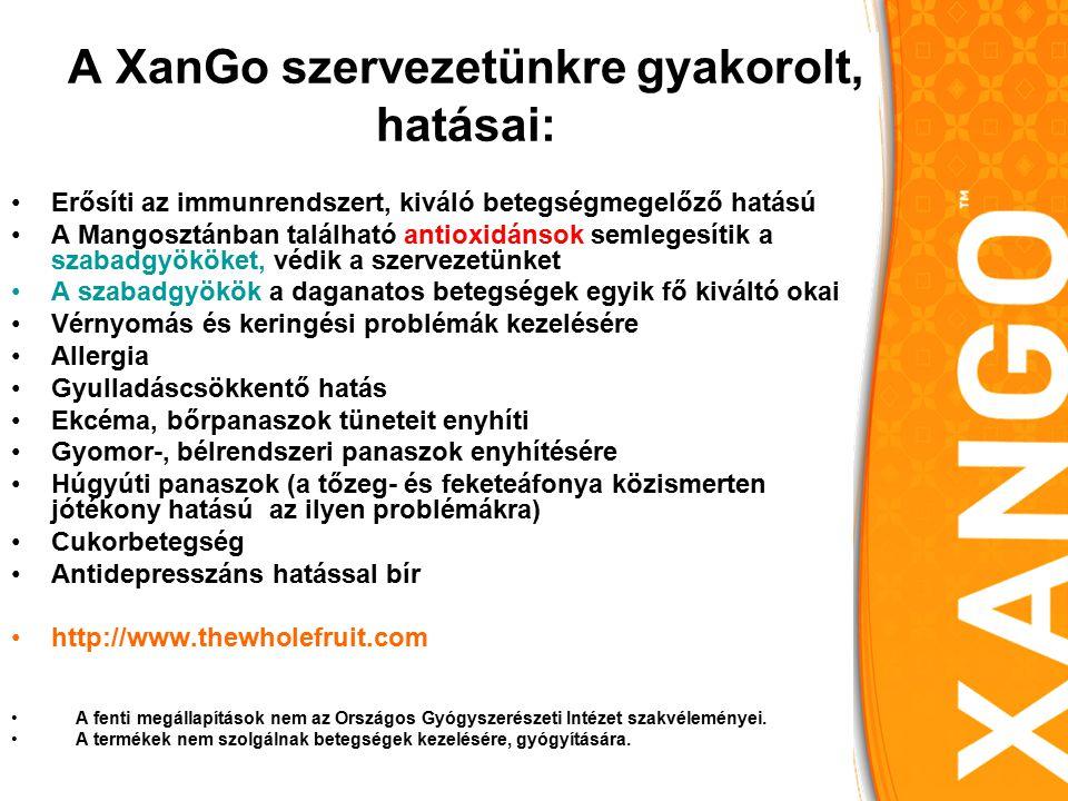 A vezető helyeket kell megszerezni.Magyarországon Előkészítő időszak .