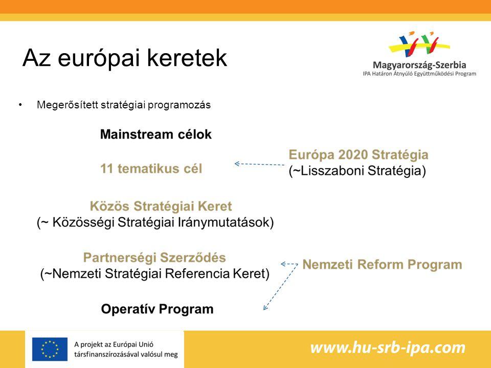 Az európai keretek Megerősített stratégiai programozás