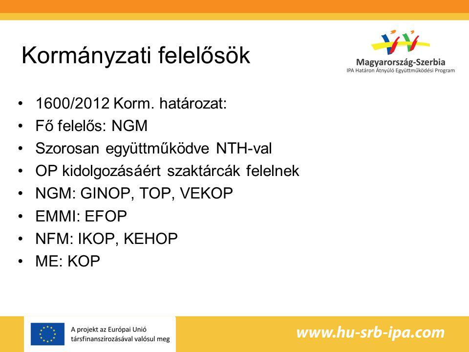 Kormányzati felelősök 1600/2012 Korm.