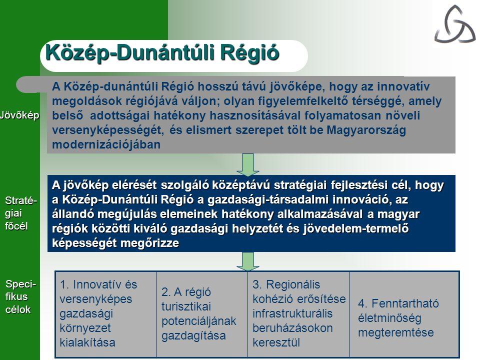 A jövőkép elérését szolgáló középtávú stratégiai fejlesztési cél, hogy a Közép-Dunántúli Régió a gazdasági-társadalmi innováció, az állandó megújulás elemeinek hatékony alkalmazásával a magyar régiók közötti kiváló gazdasági helyzetét és jövedelem-termelő képességét megőrizze 1.
