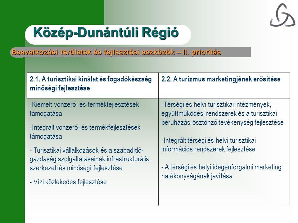 2.1. A turisztikai kínálat és fogadókészség minőségi fejlesztése 2.2.