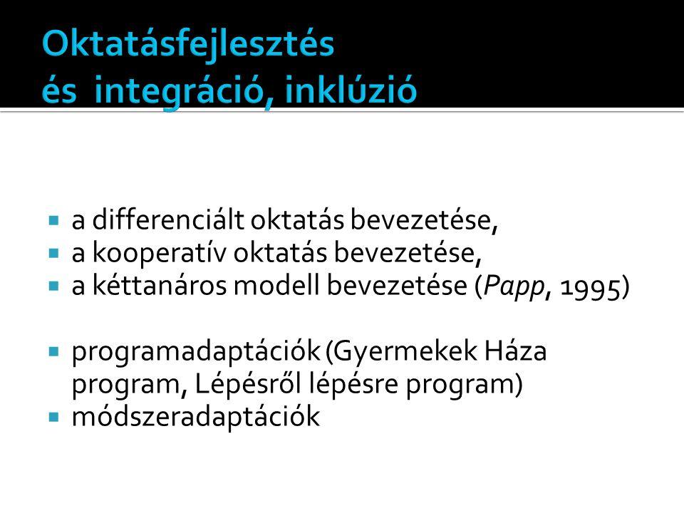  a differenciált oktatás bevezetése,  a kooperatív oktatás bevezetése,  a kéttanáros modell bevezetése (Papp, 1995)  programadaptációk (Gyermekek Háza program, Lépésről lépésre program)  módszeradaptációk