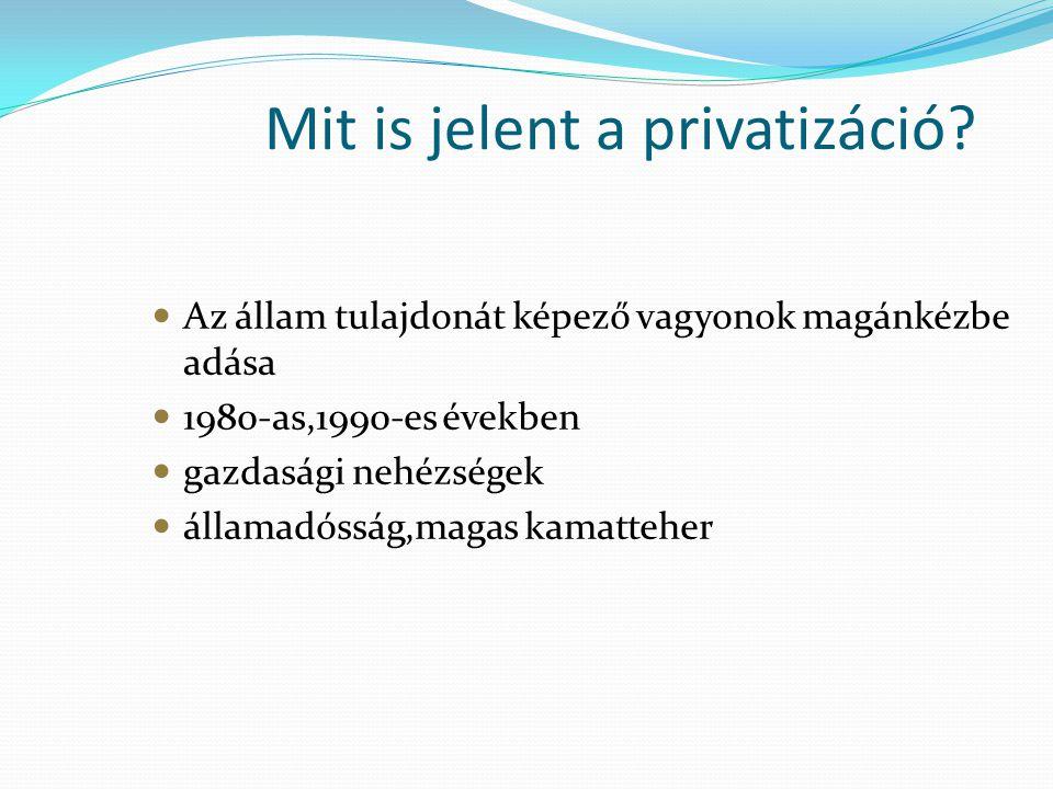 Mit is jelent a privatizáció? Az állam tulajdonát képező vagyonok magánkézbe adása 1980-as,1990-es években gazdasági nehézségek államadósság,magas kam