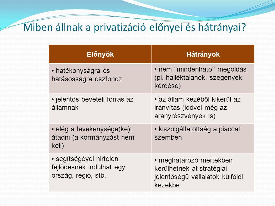 Miben állnak a privatizáció előnyei és hátrányai? ElőnyökHátrányok hatékonyságra és hatásosságra ösztönöz nem ''mindenható'' megoldás (pl. hajléktalan