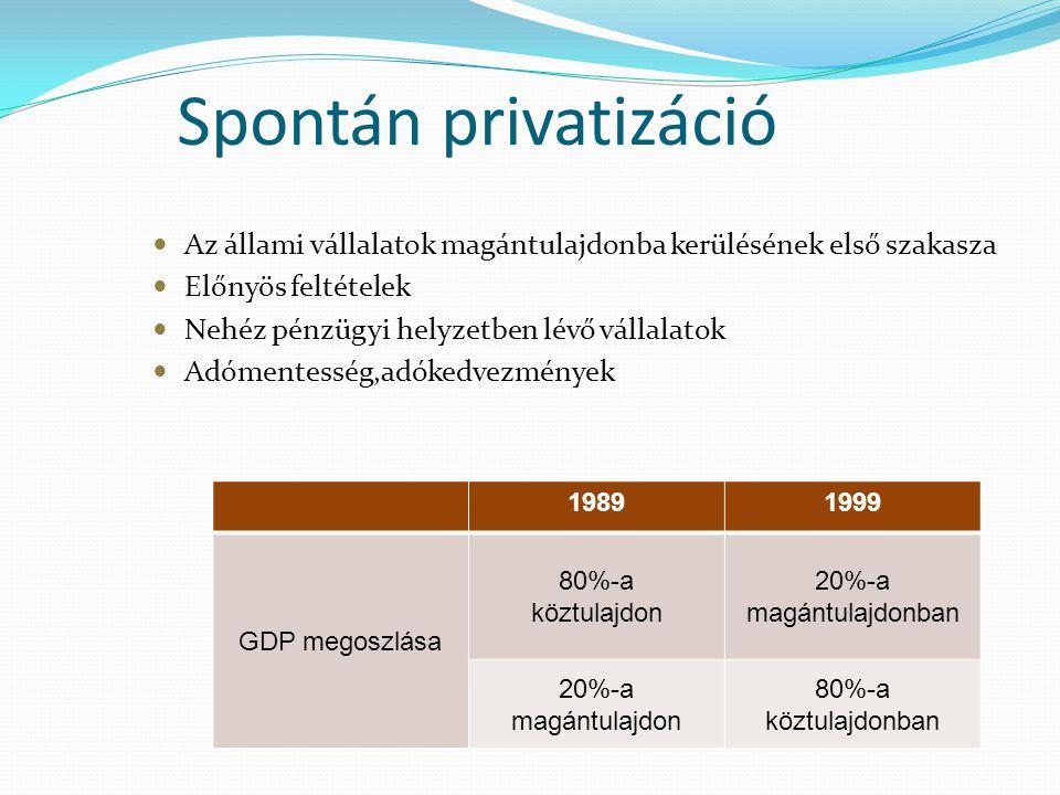 Spontán privatizáció Az állami vállalatok magántulajdonba kerülésének első szakasza Előnyös feltételek Nehéz pénzügyi helyzetben lévő vállalatok Adóme