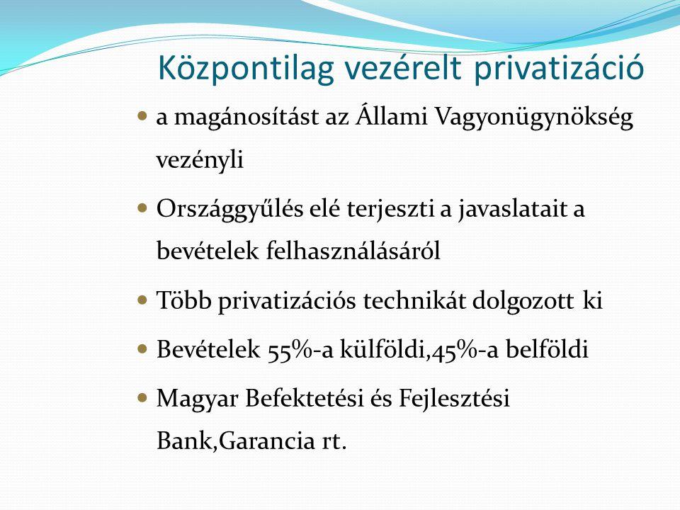 Központilag vezérelt privatizáció a magánosítást az Állami Vagyonügynökség vezényli Országgyűlés elé terjeszti a javaslatait a bevételek felhasználásá