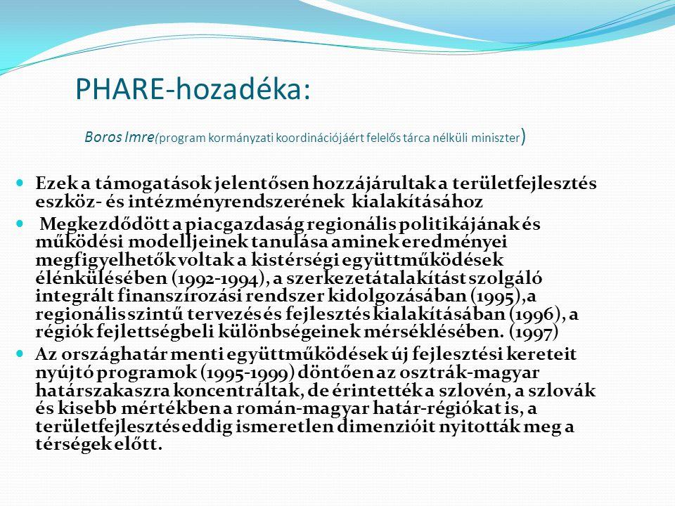 PHARE-hozadéka: Boros Imre (program kormányzati koordinációjáért felelős tárca nélküli miniszter ) Ezek a támogatások jelentősen hozzájárultak a terül