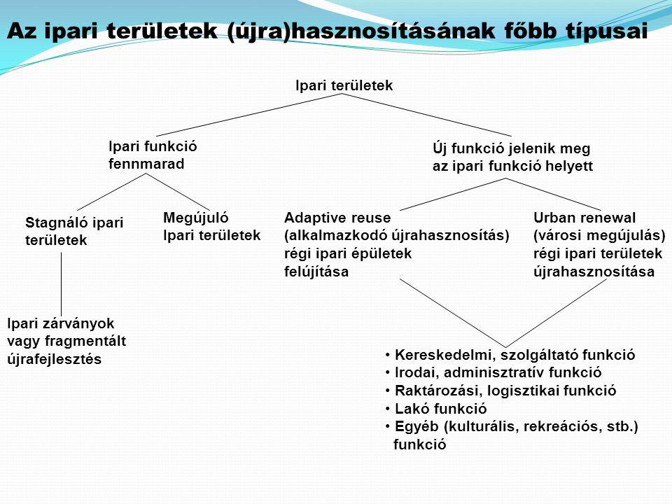 """Erőltetett privatizáció Hazánk beágyazódott a világgazdaságba Bizonyíték:multinacionális vállalatok megjelenése Világ 100 legnagyobb vállalata közül 60-nak van magyarországi érdekeltsége Eladásra került a villamos energiaipar,a gáz- és olaj,valamint a szolgáltatóipar Jelszó:az állam rossz """"gazda (SzDSz)"""