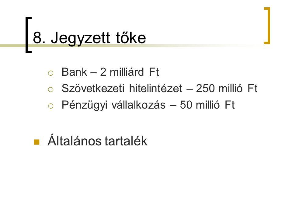8. Jegyzett tőke  Bank – 2 milliárd Ft  Szövetkezeti hitelintézet – 250 millió Ft  Pénzügyi vállalkozás – 50 millió Ft Általános tartalék