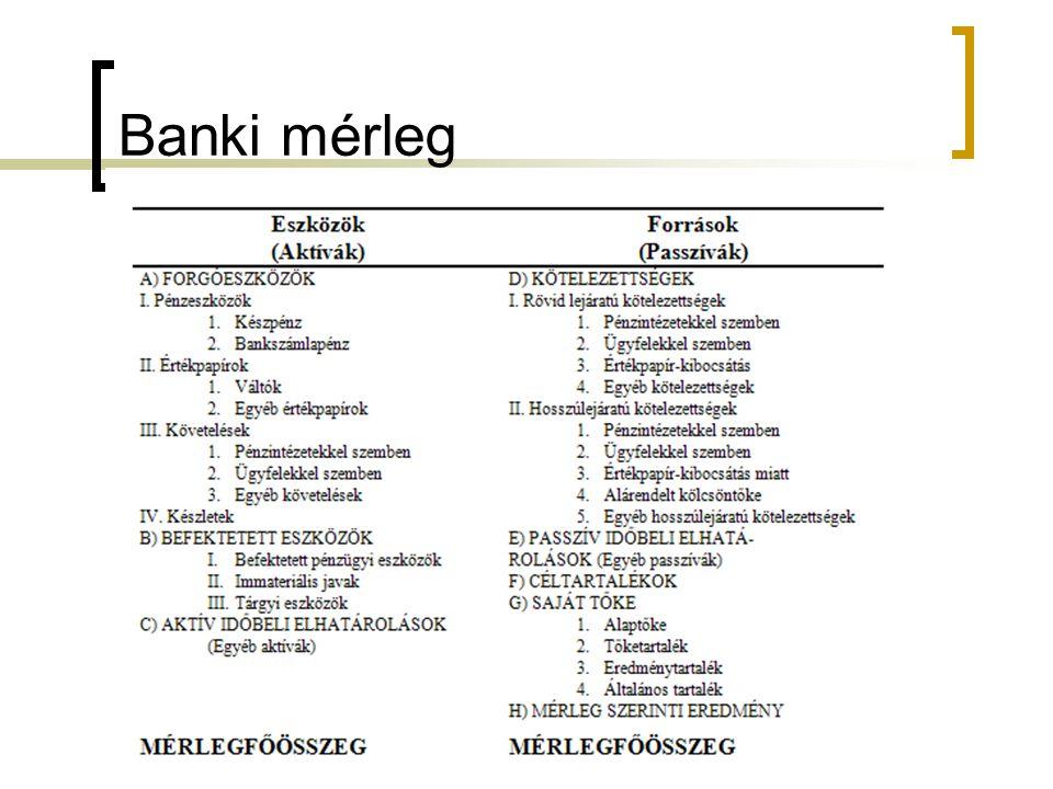 Banki mérleg