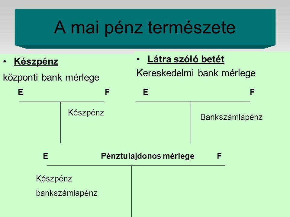 Készpénz központi bank mérlege Látra szóló betét Kereskedelmi bank mérlege A mai pénz természete EF Készpénz Bankszámlapénz EPénztulajdonos mérlegeF K