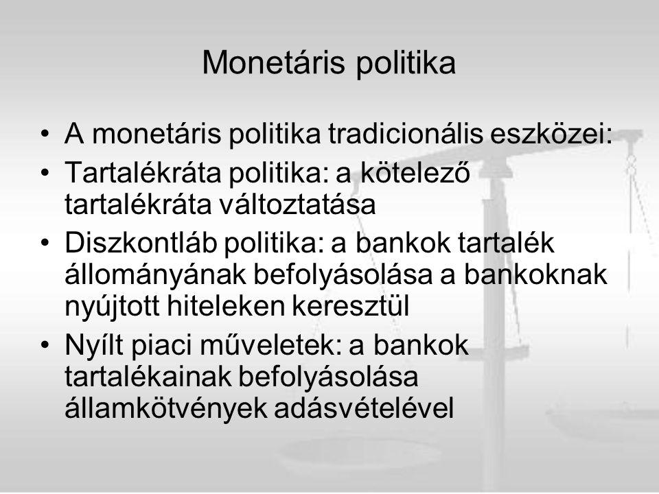 Monetáris politika A monetáris politika tradicionális eszközei: Tartalékráta politika: a kötelező tartalékráta változtatása Diszkontláb politika: a ba