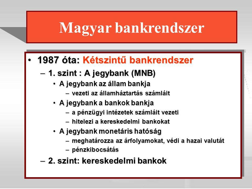 1987 óta: Kétszintű bankrendszer1987 óta: Kétszintű bankrendszer –1. szint : A jegybank (MNB) A jegybank az állam bankjaA jegybank az állam bankja –ve